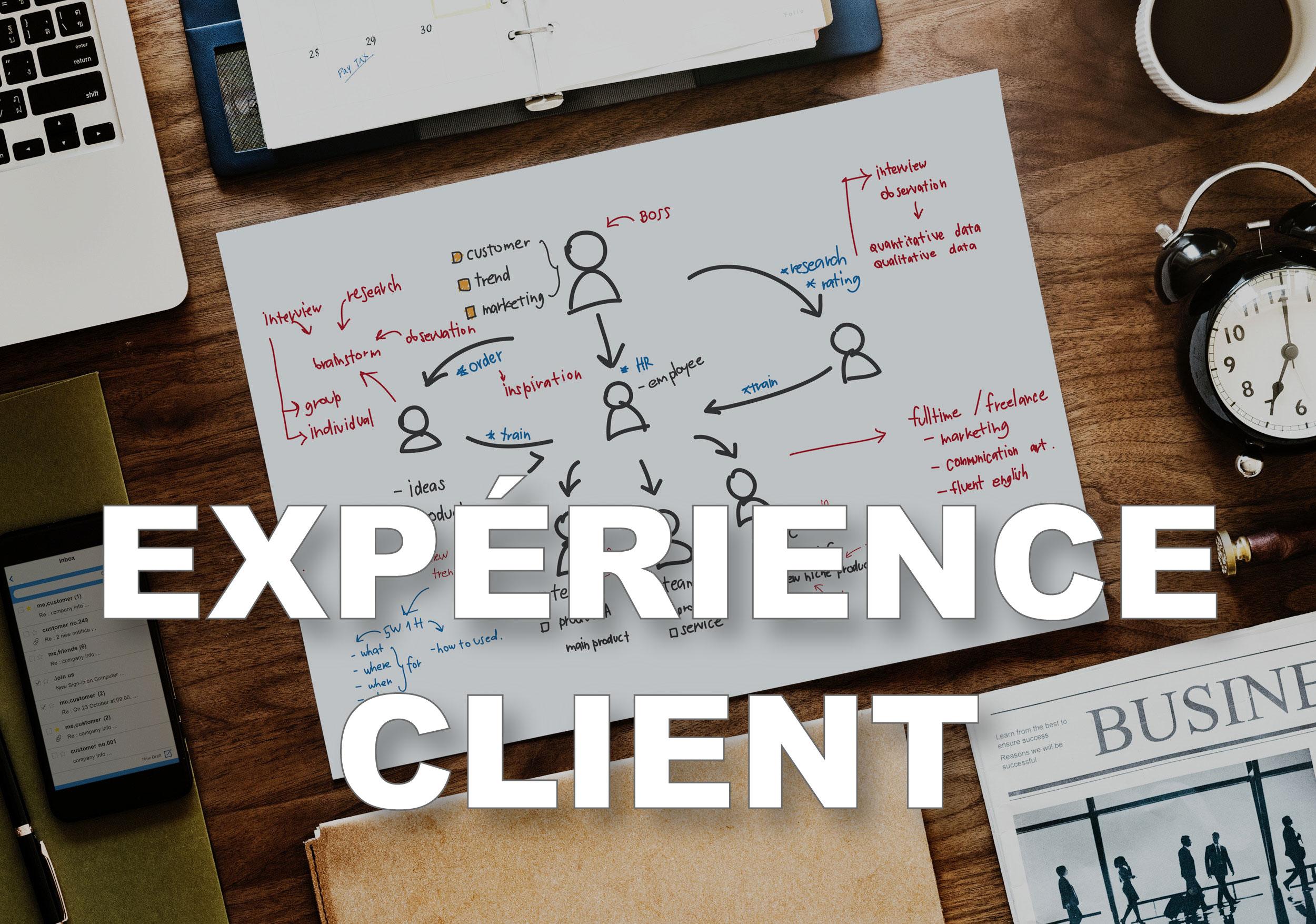 Expérience client (CX) : stratégie d'affaires du XXIe siècle